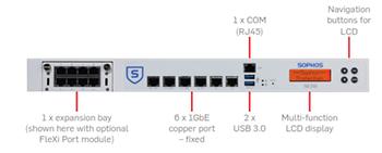 Sophos SG 230 | EnterpriseAV com