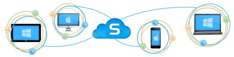 Sophos Cloud Endpoint Protection Standard