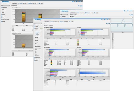 Sophos iView Reporting | EnterpriseAV com